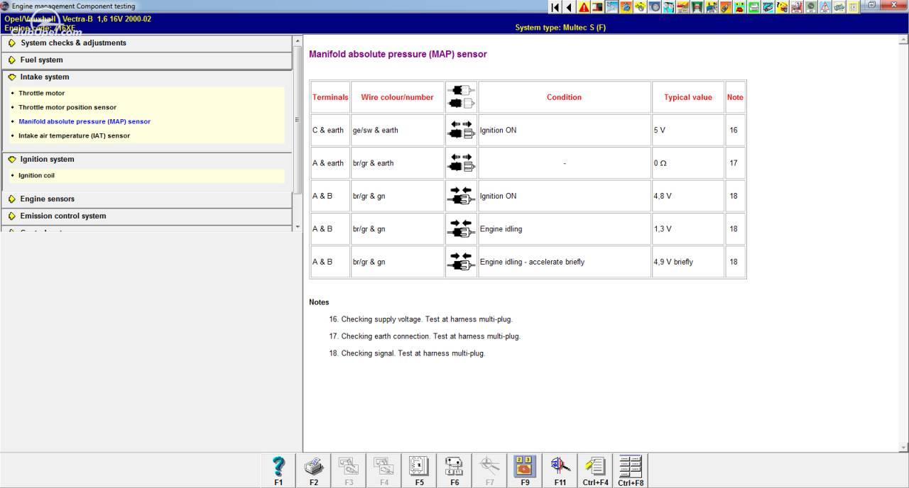 Eroare P0171-52 Fuel Trim System lean