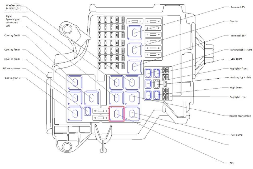 Holden Astra Fuse Box Diagram also C Pillar also  on vauxhall astra twintop wiring diagram