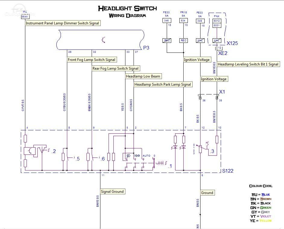 Info Montare Proiectoare Astra H